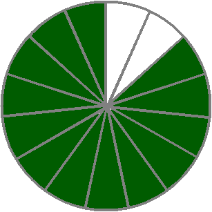 fraction circle divided into sixteenths