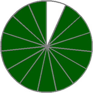 fraction circle divided into fifteenths