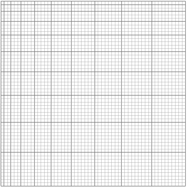 blank multiplication chart - no annotation