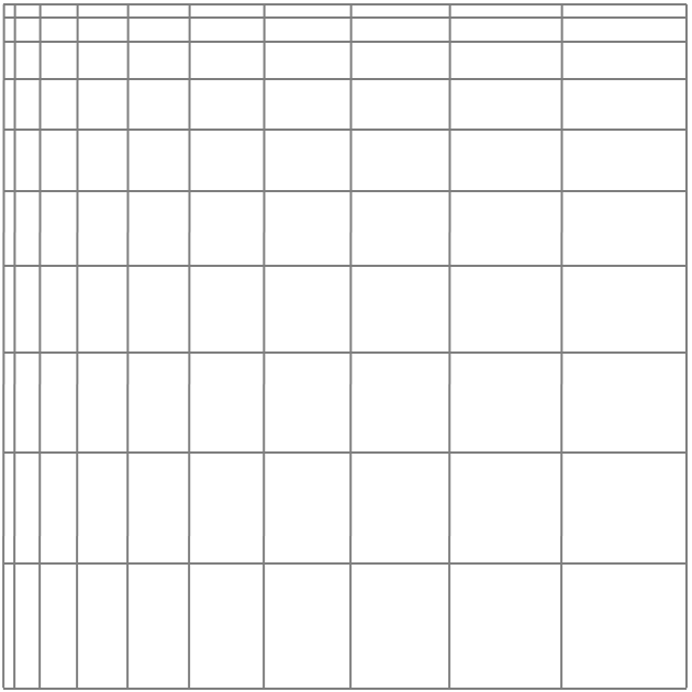 blank multiplication chart - no annotation and partial grid