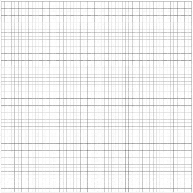 blank grid for making a multiplication grid to scale