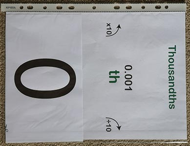 photo showing header card in poly-pocket with numeral zero showing below