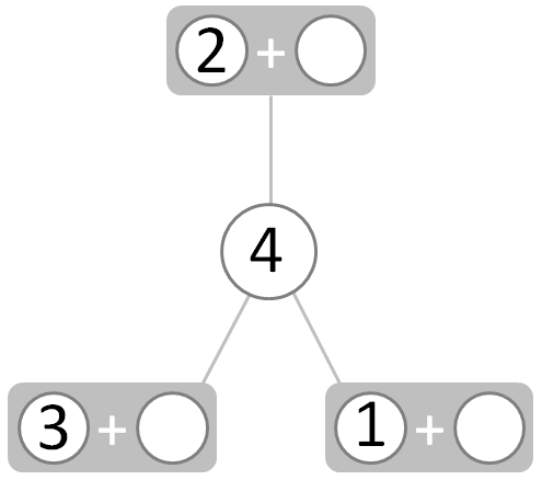partial complete figure showing number pairs that make 4