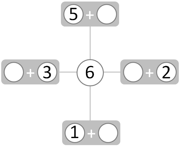 partial complete figure showing number pairs that make 6