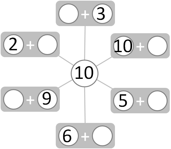 partial complete figure showing number pairs that make 10