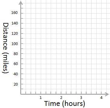-10 to 10, Blank XY Cartesian Grid