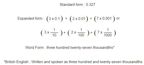 three hundred twenty-seven thousandths shown in standard, expanded, and written forms