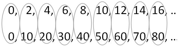 two number sequences with matching pairs shown