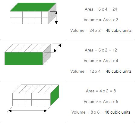 How To Calculate The Volume Helping With Math