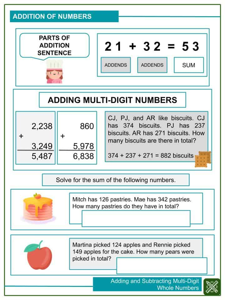 Adding and Subtracting Multi-Digit Whole Numbers Worksheets(1)