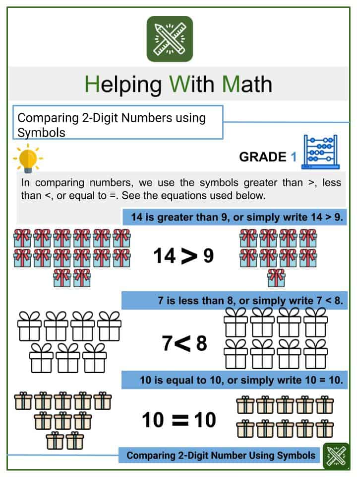 Comparing 2-digit Numbers Using Symbols