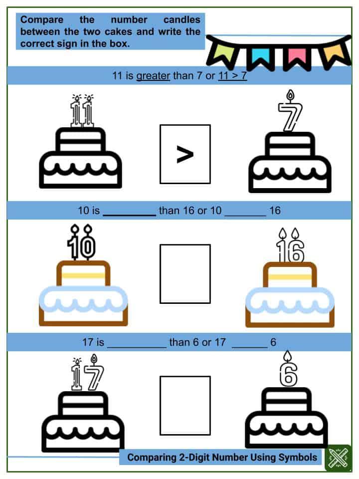 Comparing 2-digit Numbers Using Symbols(1)