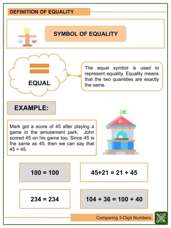 Comparing 3-Digit Numbers Worksheets(1)
