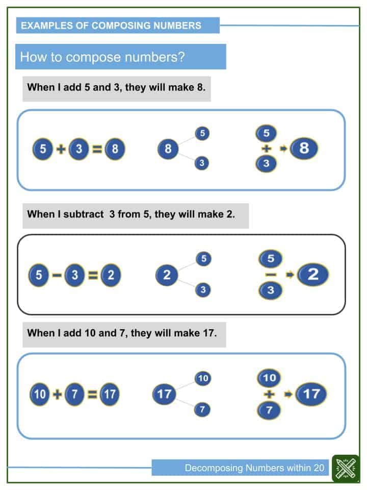 Decomposing Numbers within 20 Worksheets(2)