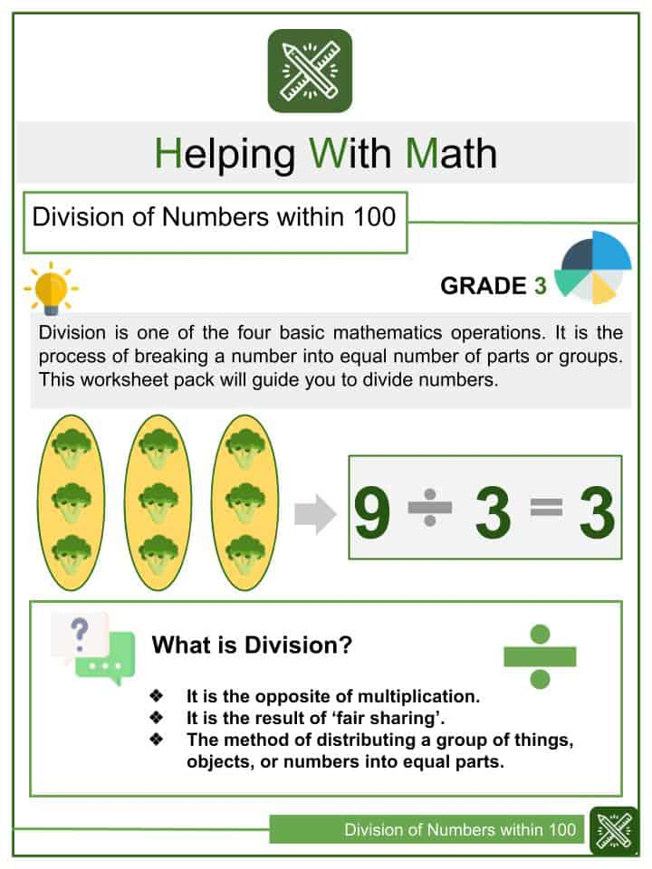 Number Families With Multiplication And Division Facts (2 Of 2) Helping  With Math