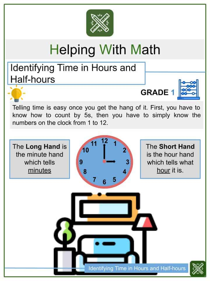 Identifying Time in Hours and Half-hours