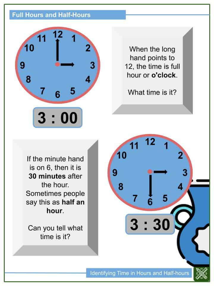Identifying Time in Hours and Half-hours(1)