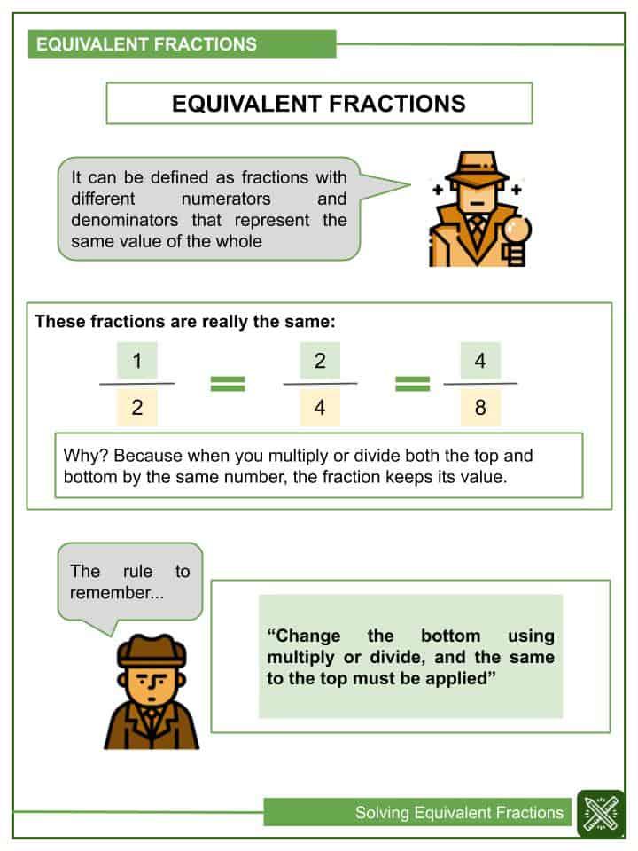 Solving Equivalent Fractions Worksheets(1)