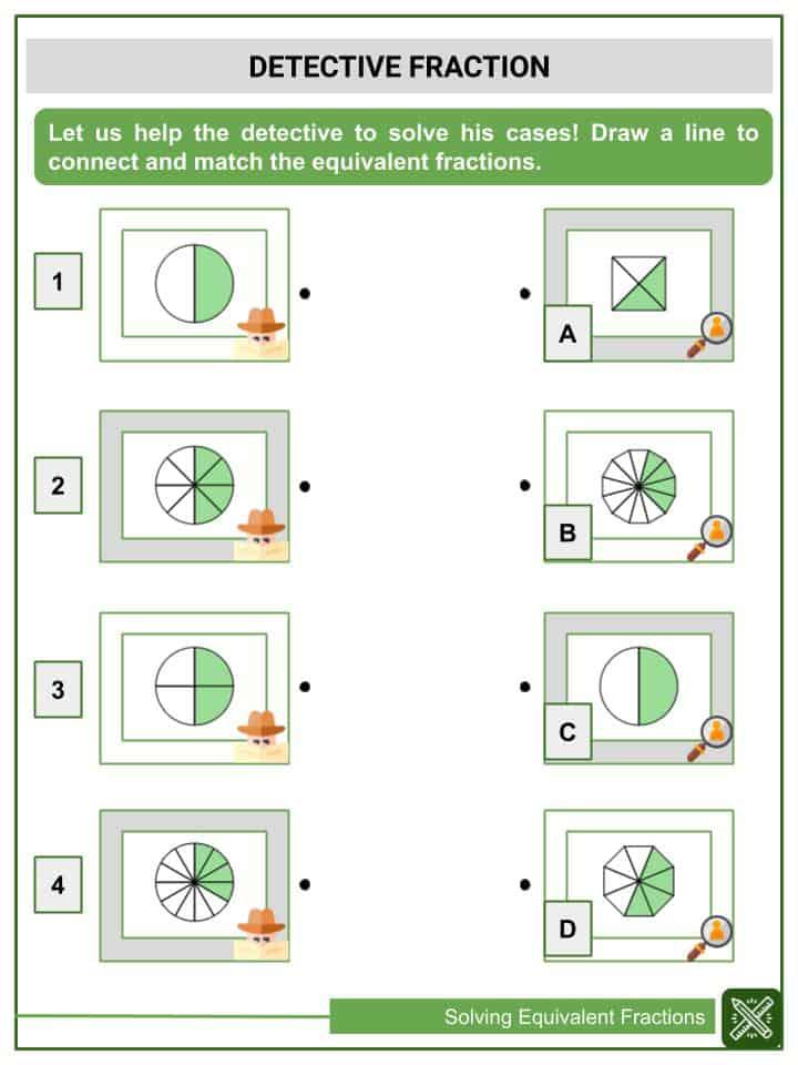 Solving Equivalent Fractions Worksheets(3)