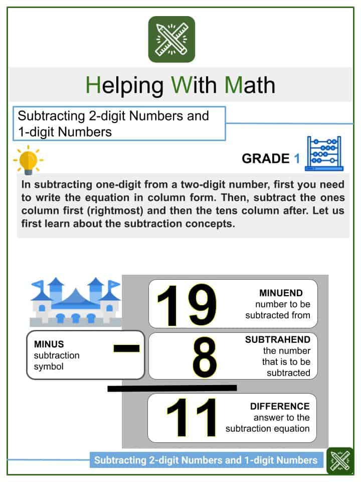 Missing Number Worksheet For Addition And Subtraction (to 20): #1 Helping  With Math