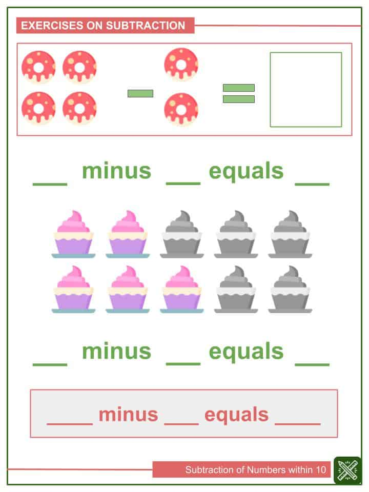 Subtraction of Numbers within 10 Worksheets(2)