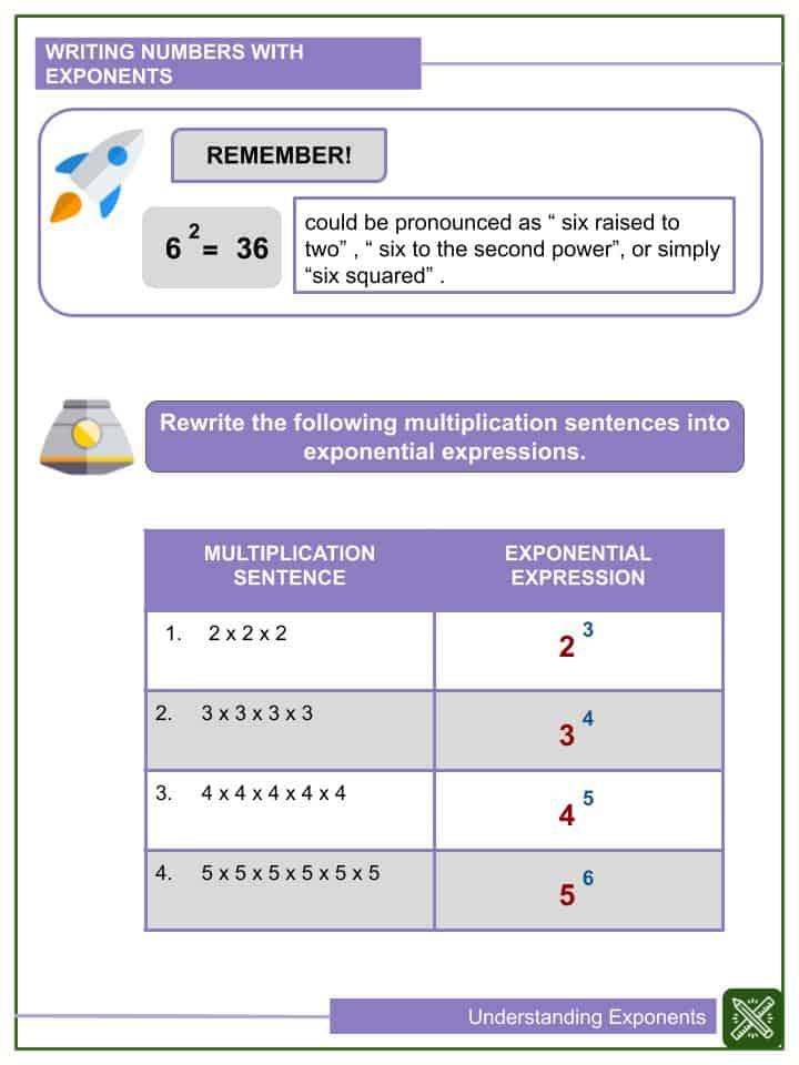 Understanding Exponents Worksheets(2)