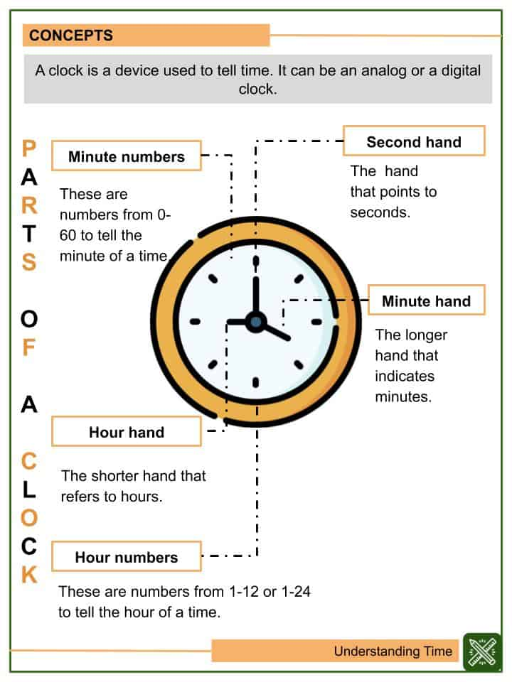 Understanding Time Worksheets(1)