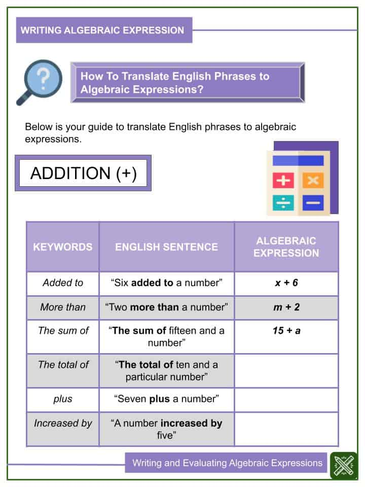 Writing and Evaluating Algebraic Expressions Worksheets(2)