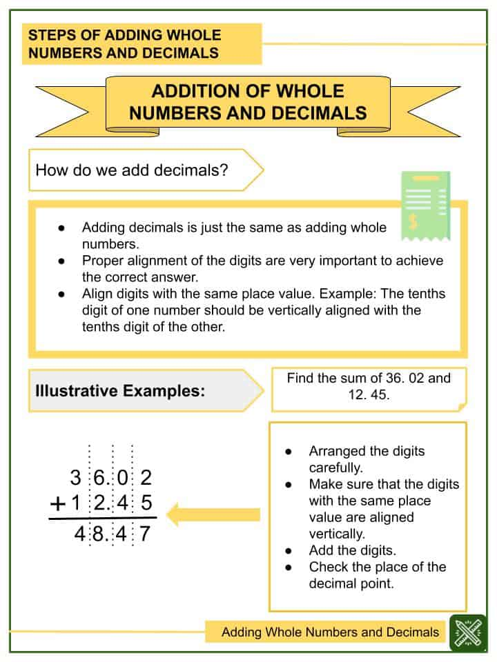Adding Whole Numbers and Decimals (Tenths to Thousandths) Worksheets(1)