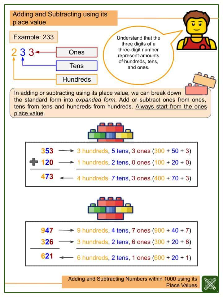 Adding and Subtracting Numbers within 1000 Using its Place Values Worksheets(1)