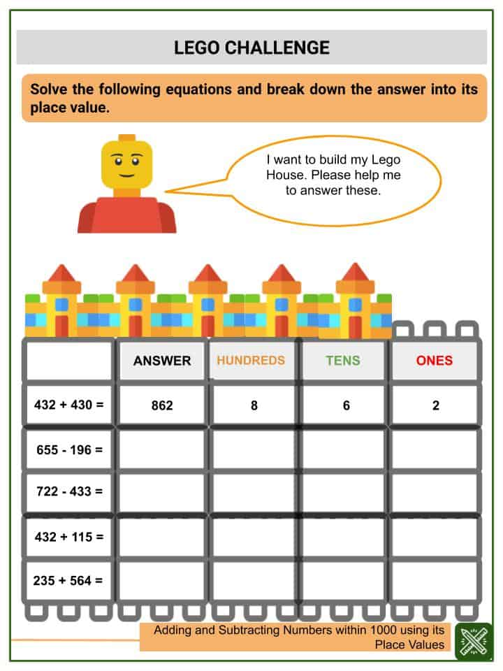 Adding and Subtracting Numbers within 1000 Using its Place Values Worksheets(3)