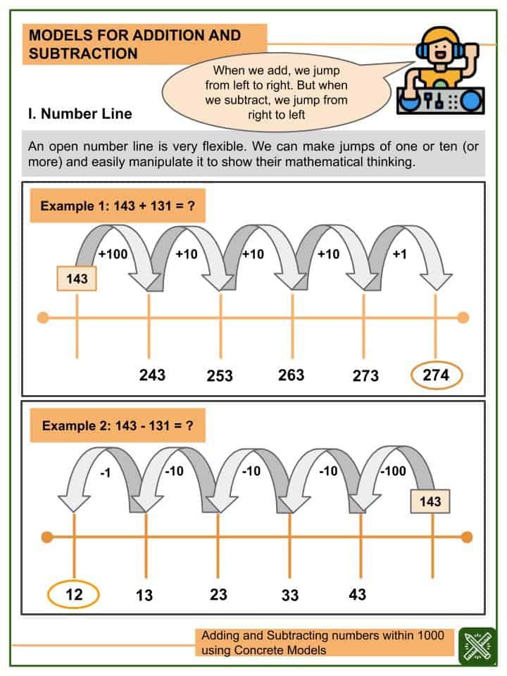 Adding and Subtracting Numbers within 1000 using Concrete Models Worksheets(1)
