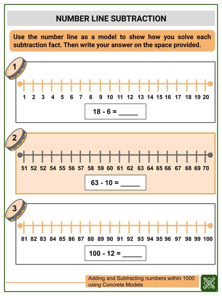 Adding and Subtracting Numbers within 1000 using Concrete Models Worksheets(3)