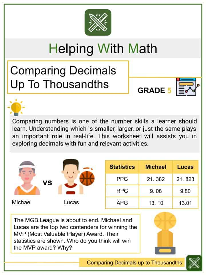 Comparing Decimals Up To Thousandths Worksheets
