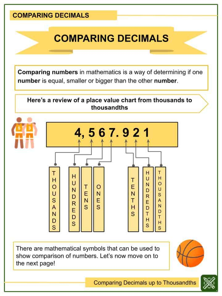 Comparing Decimals Up To Thousandths Worksheets(1)