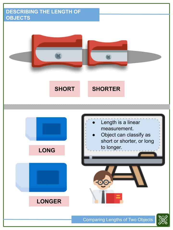 Comparing Lengths of Two Objects Worksheets(1)