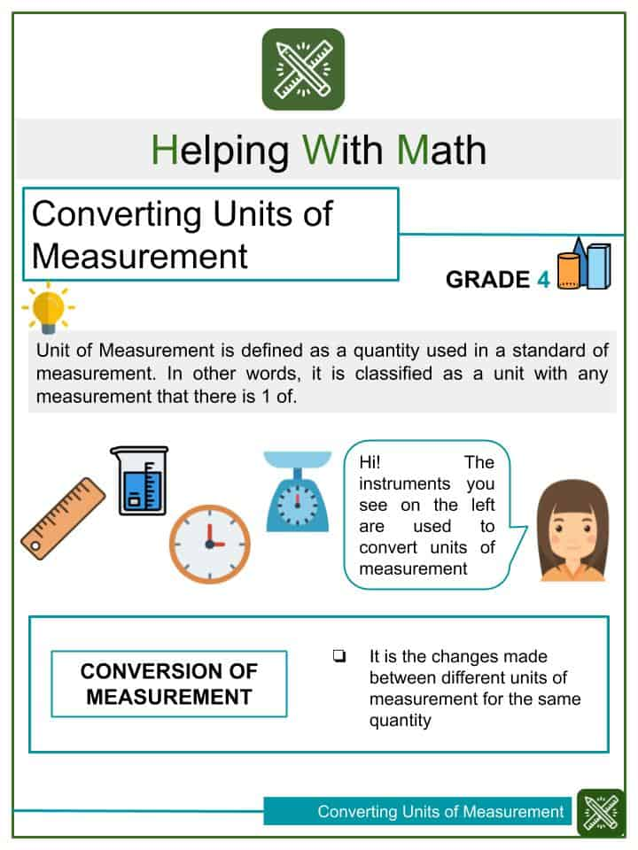 Converting Units of Measurement Worksheets