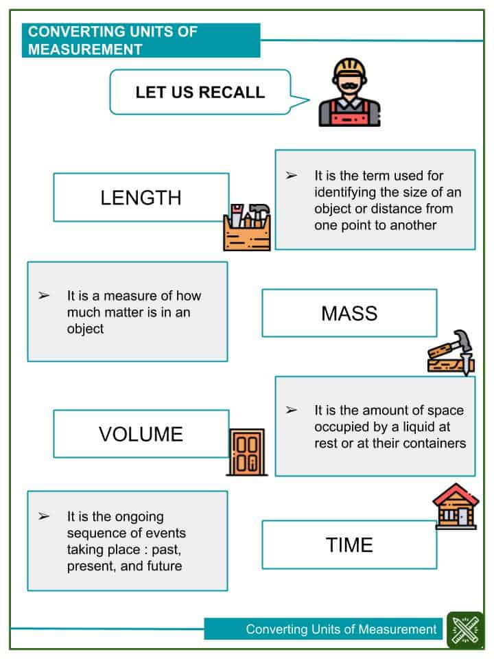Converting Units of Measurement Worksheets(1)