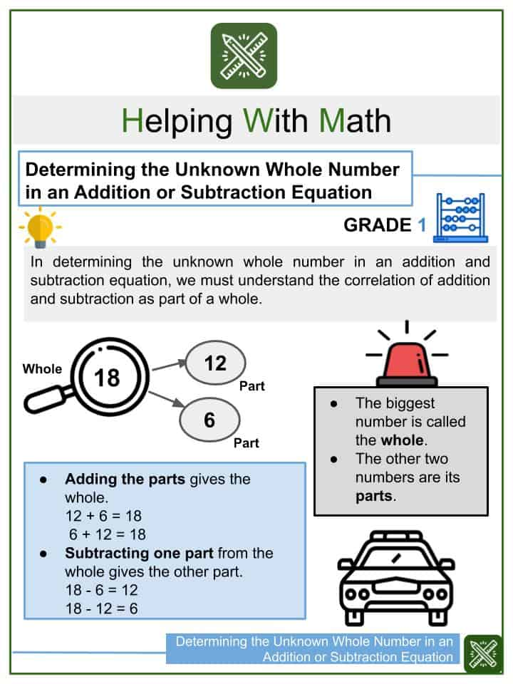 Determining the Unknown Whole Number in an Addition or Subtraction Equation