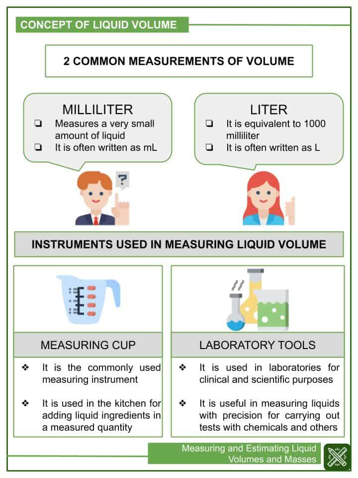Measuring and Estimating Liquid Volumes and Masses Worksheets(1)