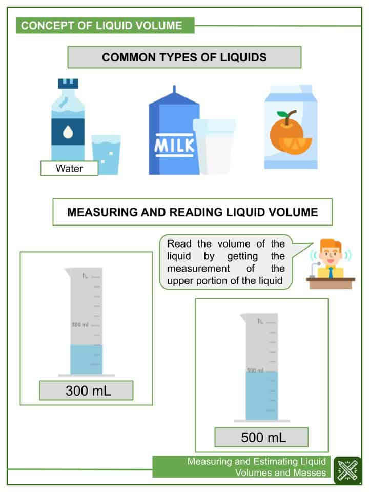 Measuring and Estimating Liquid Volumes and Masses Worksheets(2)