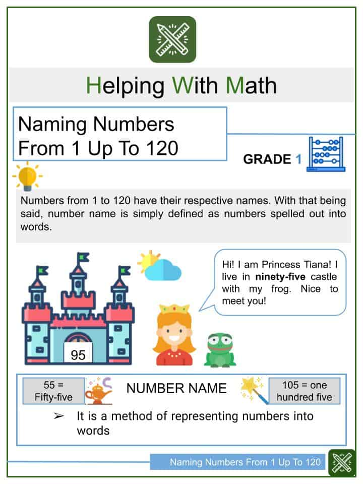 Naming Numbers From 1 Up To 120 Worksheets