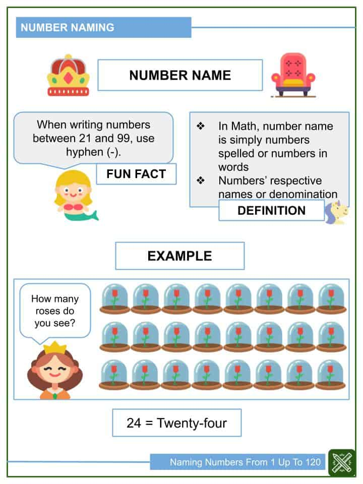 Naming Numbers From 1 Up To 120 Worksheets(1)