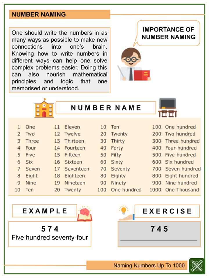 Naming Numbers Up To 1000 Worksheets(1)