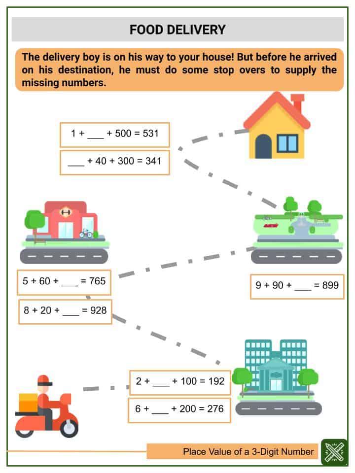 Place Value of a 3-digit Number Worksheets(3)