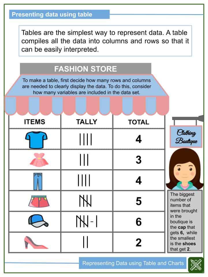 Representing Data using Table and Charts Worksheets(1)