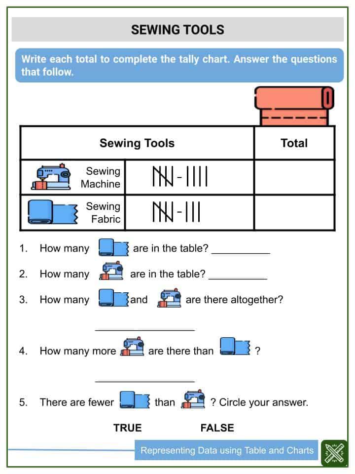 Representing Data using Table and Charts Worksheets(3)