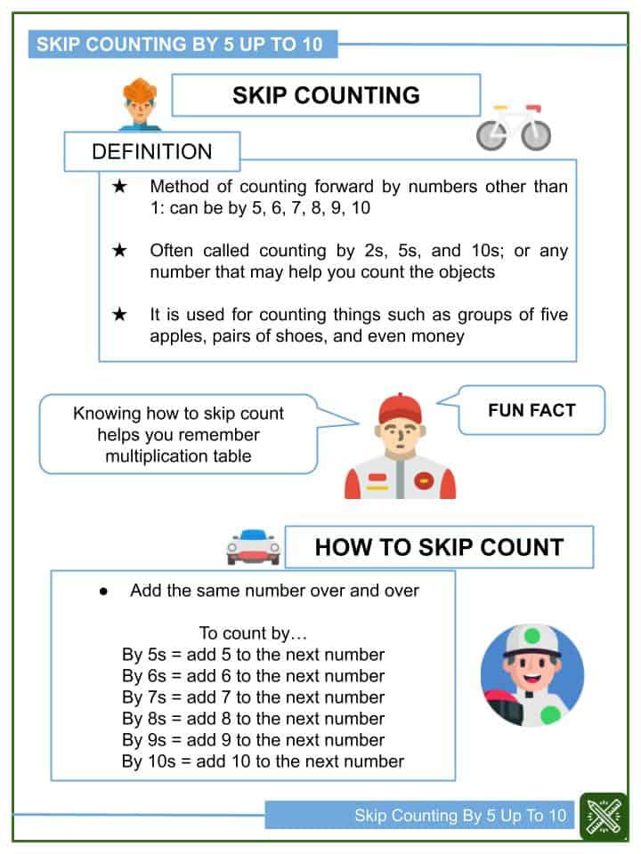 Skip Counting By 5 Up To 10 Worksheets(1)