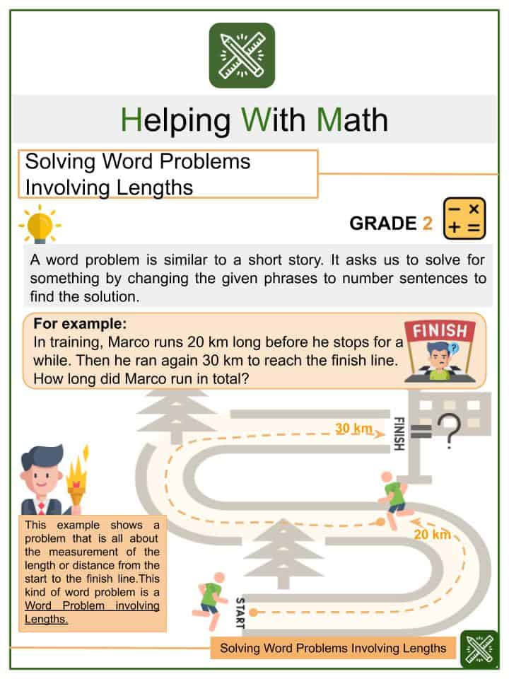 Solving Word Problems Involving Lengths Worksheets