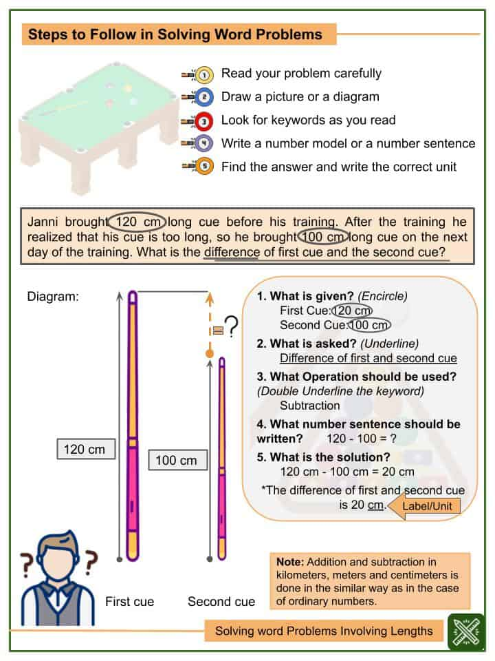 Solving Word Problems Involving Lengths Worksheets(2)
